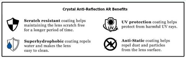 Polycarbonate Prescription Lenses Online Rx My Frames