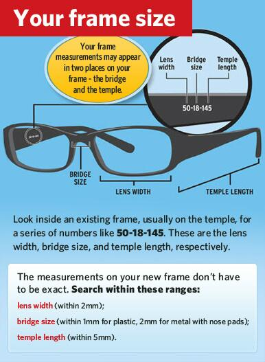 Shopper\'s Guide - New Lenses Online